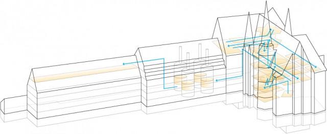 Diagramm Produktionsweg